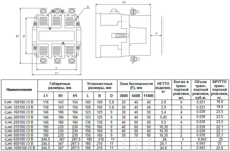 Контакторы электромагнитные серии CJ40 предназначены для применения в стационарных установках для дистанционного...